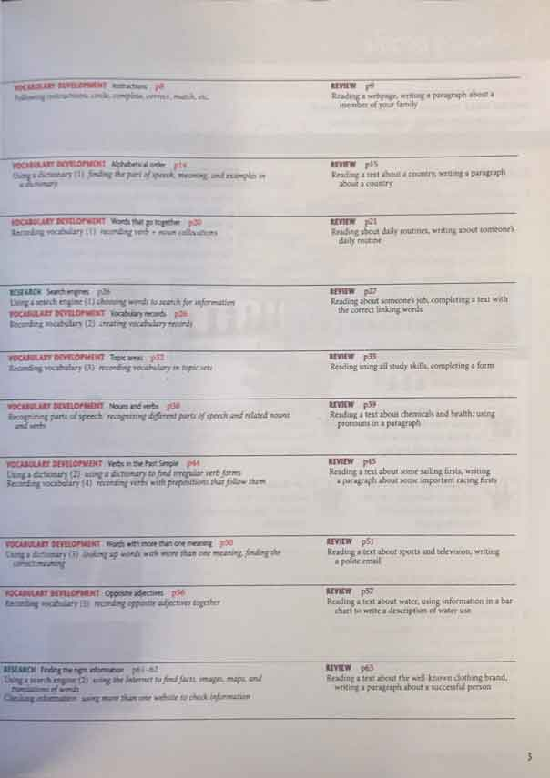 کتاب Headway Academic Skills Introductory (Reading , writing)