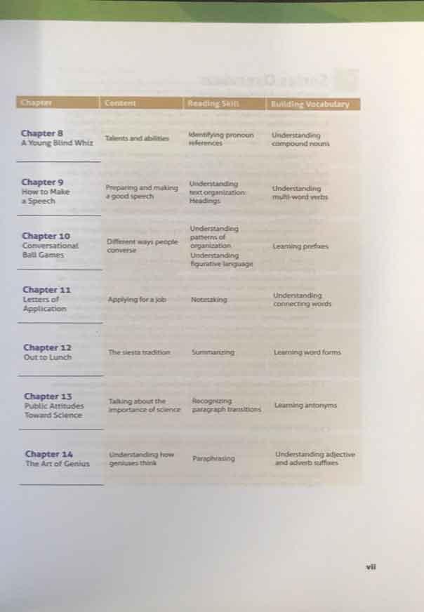 کتاب سلکت ریدینگ اینترمدیت Select Readings Intermediate