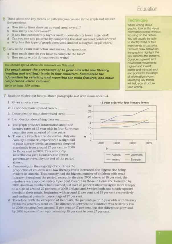 کتاب Improve your skills Writing for IELTS (6-7.5)