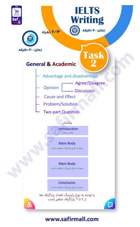 Writing-task2